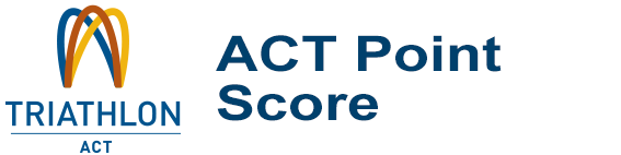 Point Score