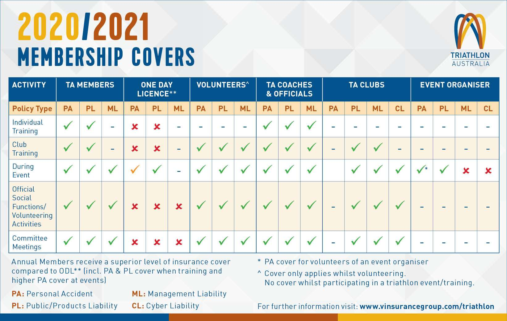 20-21 Insurance Covers
