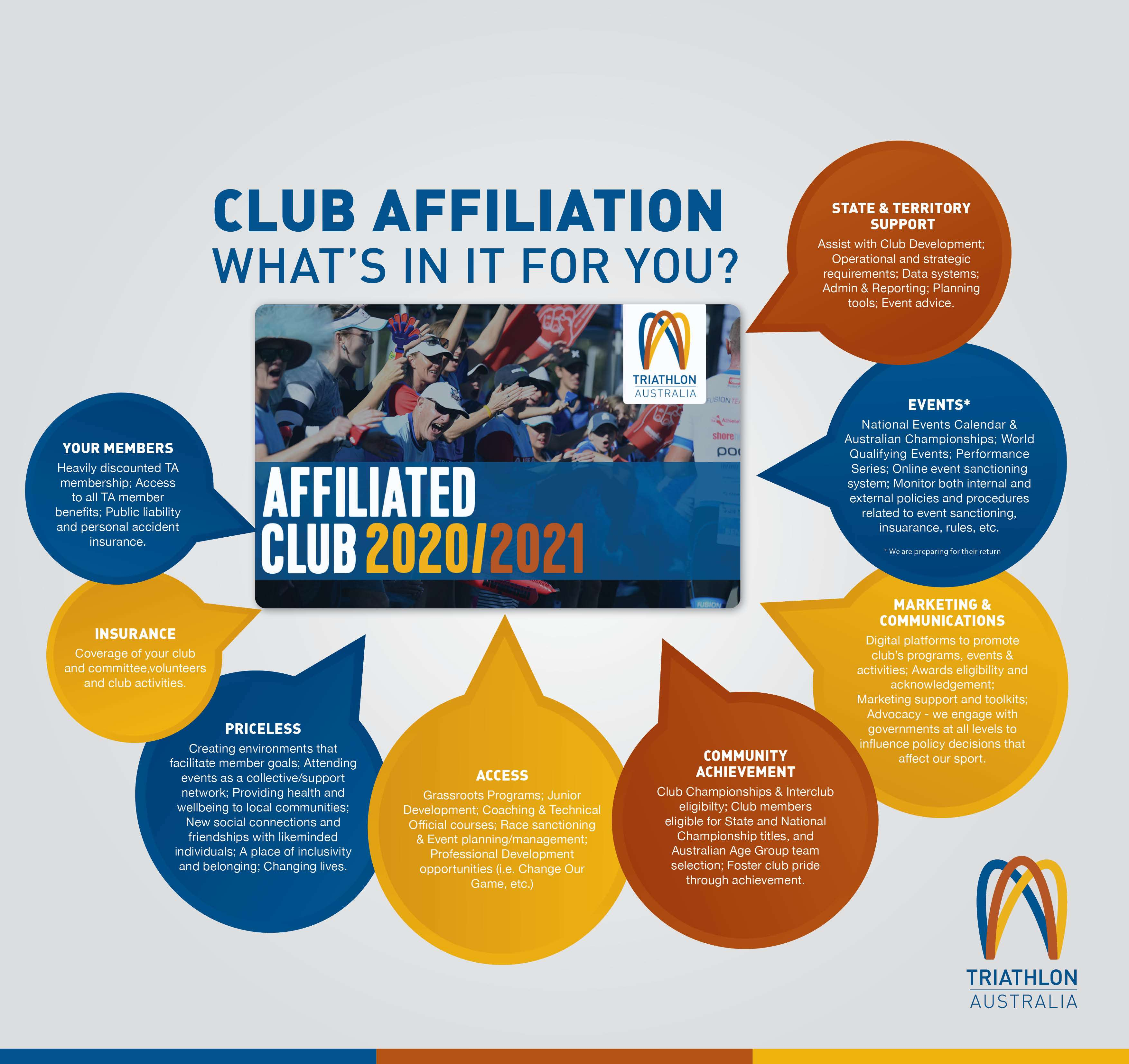 Club Affiliation Infographic
